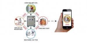 Hướng dẫn sử dụng hệ thống báo động GSM-SMS trên két sắt Smart Hòa Phát