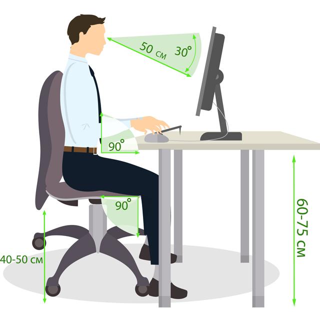 cách ngồi làm việc hiệu quả
